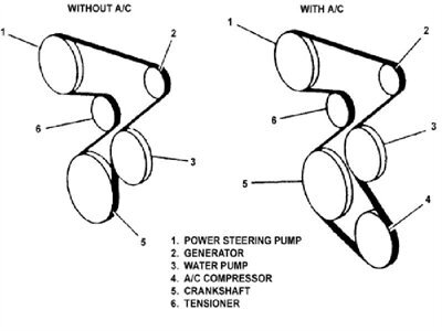 Need 1998 S10 2 2l Serpentine Belt Diagram