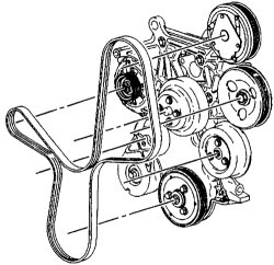 chevy s10 2 2 belt diagram complete wiring diagrams \u2022 2002 gmc sonoma vacuum diagram 99 s10 2 2 belt diagram search for wiring diagrams u2022 rh idijournal com 2002 chevy s10 2000 chevy s10