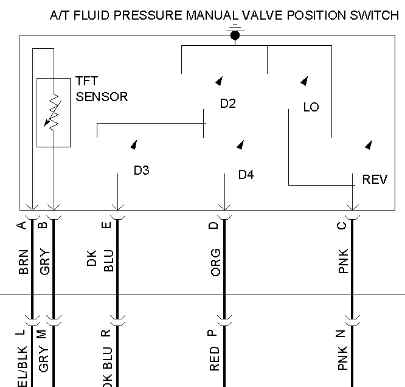 chevy 4l60e wiring diagram 2003 anyone have a pinout diagram for 4l60e range sensor/nss ... #2