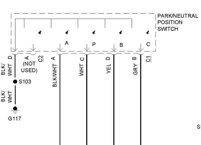 Anyone Have A Pinout Diagram For 4l60e Range Sensor Nss Plugs S 10 Forum