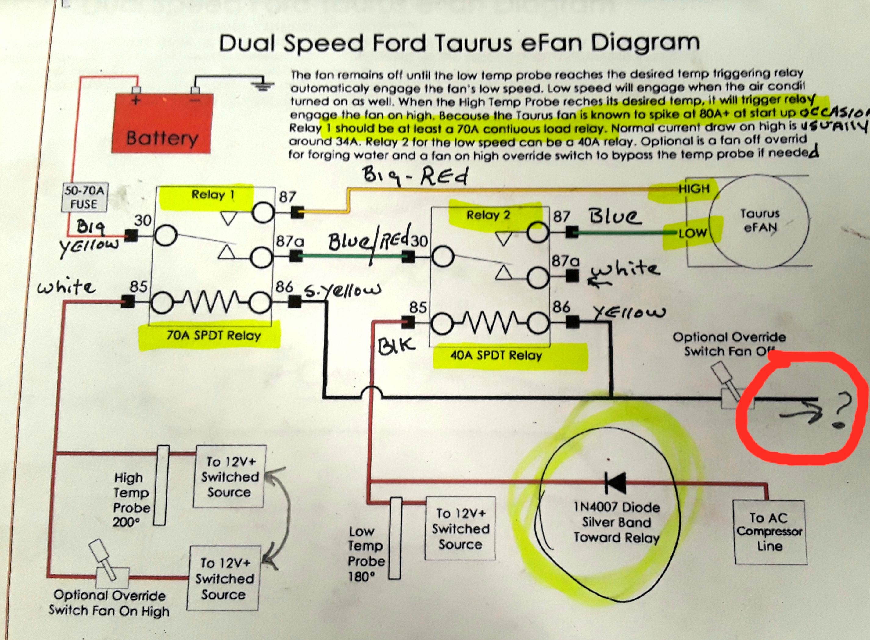 ford taurus 2 speed fan s 10 forum dual cooling fan wiring diagram electric fan blazer forum chevy
