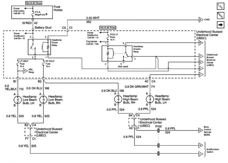 2003 chevy s10 wiring diagram 2003 chevrolet blazer headlight wiring halilintar coo 2003 chevy s10 radio wiring diagram 2003 chevrolet blazer headlight wiring