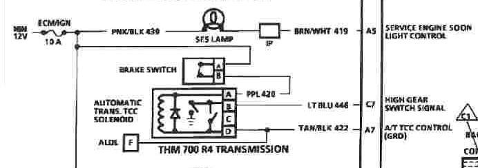 1988 700R4 Transmission Pressure Switch Operation | S-10 Forum | Speedometor 700r4 Transmission Wiring Diagram |  | S10 Forum