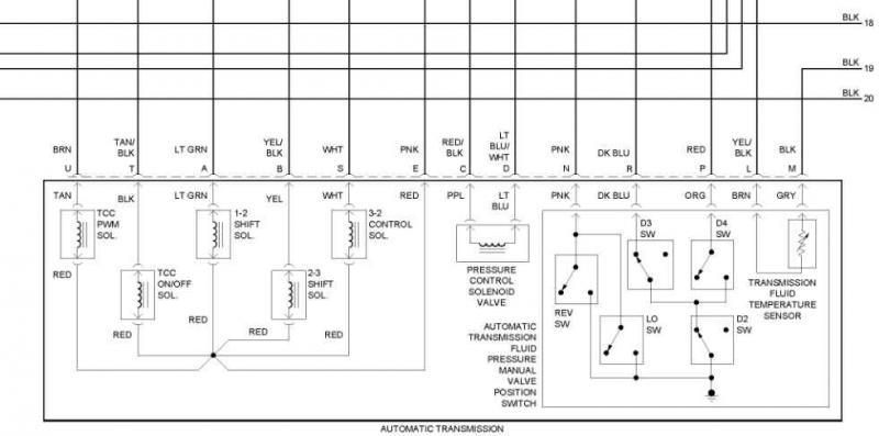 98 4l60e Wiring Pinout 40 Ck Stahlbau Boegl De