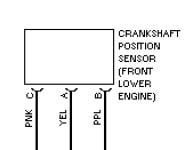Wire Diagram/Pinouts Needed | S-10 ForumS10 Forum