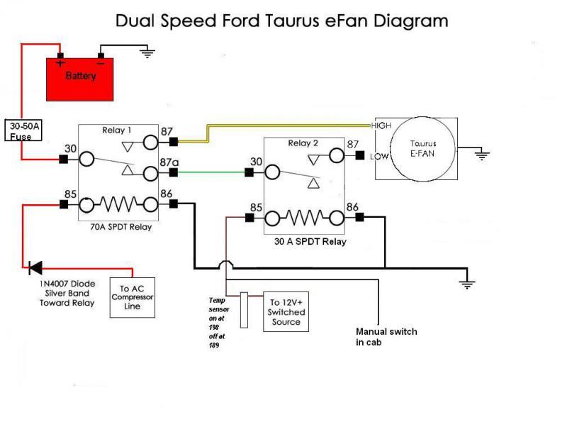 electric fan swap 98 s10 s 10 forum dual cooling fan wiring diagram e fan wiring help please s 10 forum