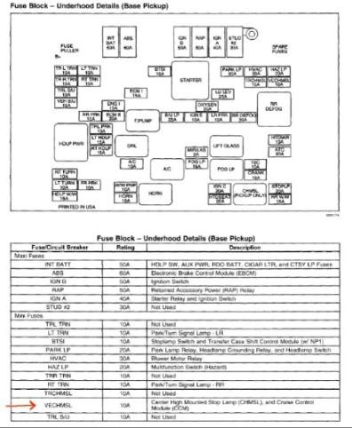 chevy s10 tail light wiring diagram as well 1999 third brake light does not work s 10 forum  third brake light does not work s 10