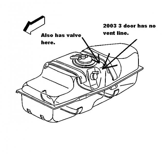 2003 Chev S10 gas tank fill problems (fuel spitting back or clicking out gas pump)-gas-tank-3-dr.jpg