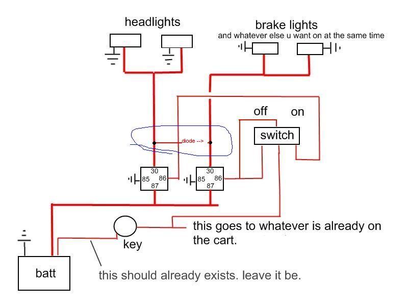 golf cart wiring diagram for brake light wiring lights on a golfcart  s 10 forum  wiring lights on a golfcart  s 10 forum