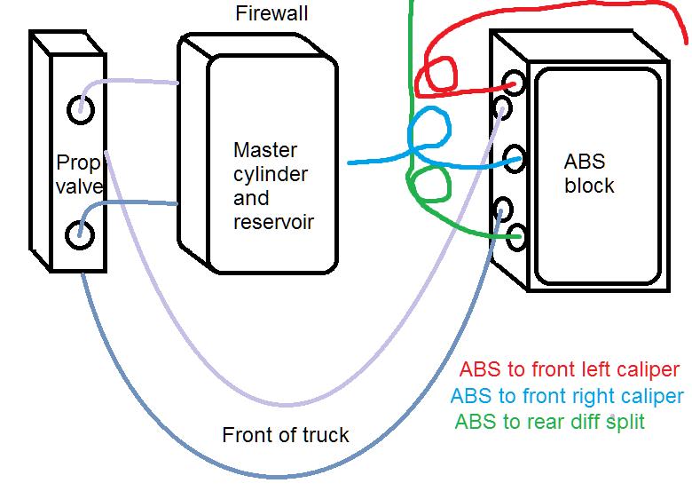 Chevy S10 Brake Lines Diagram
