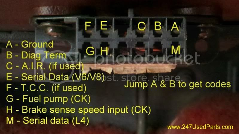 94-95 OBD types | S-10 Forum