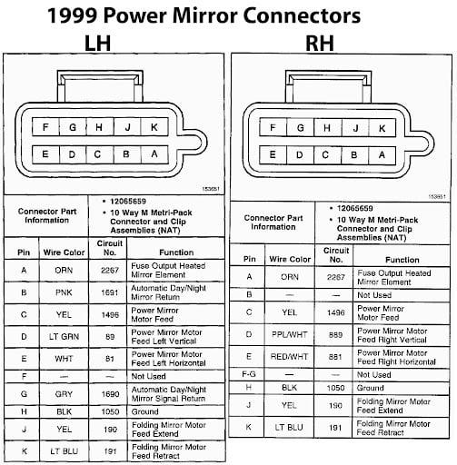 1996 Chevy S10 Wiring Diagram Dlc - Wiring Diagram Schema