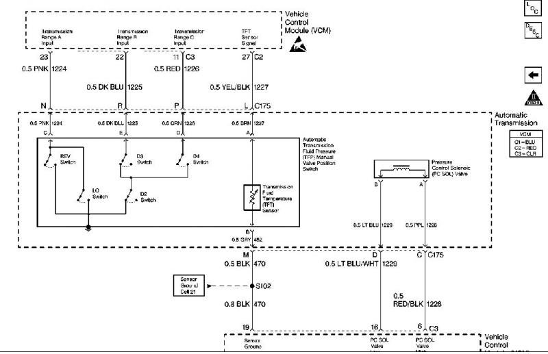 anyone have a pinout diagram for 4l60e range sensor/nss