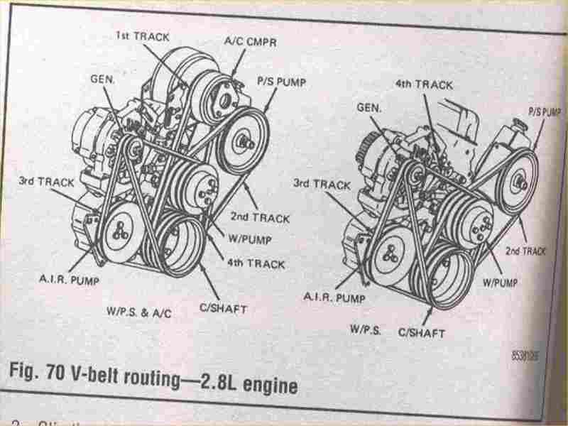 Help with belts on 1985 S10 w/ 2.8 | S-10 Forum | Vortec V6 Engine Serpentine Belt Diagram |  | S10 Forum