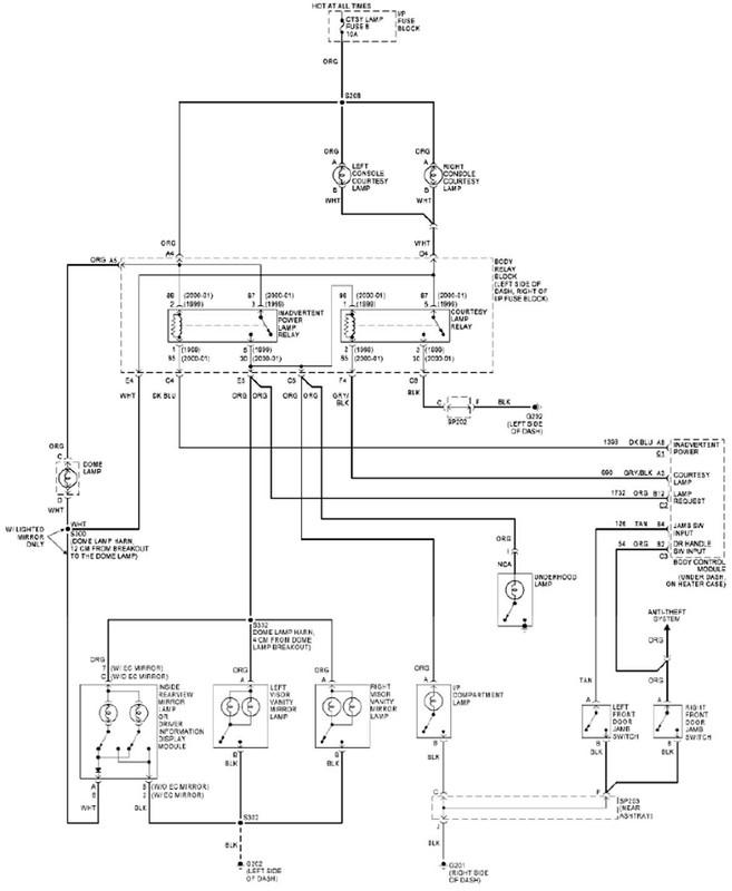 Wiring Diagram Download  2002s 10 Truck Wiring Diagram