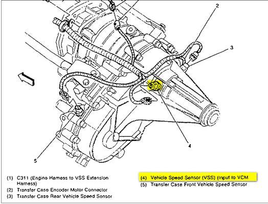 Rear wheel sd sensor... | S-10 Forum on