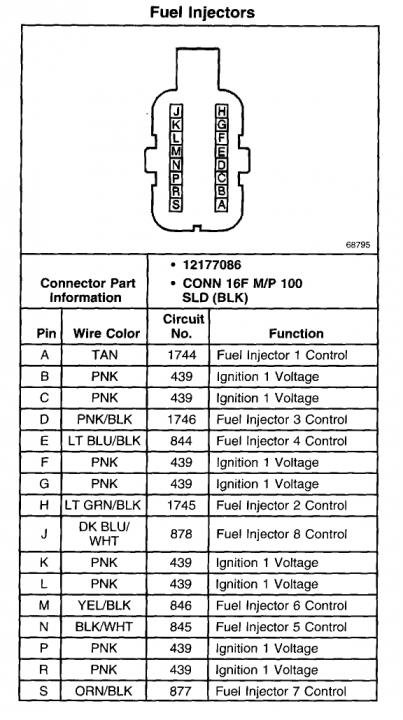 Attention Searchers* Black Box to 0411 PCM Wiring Info